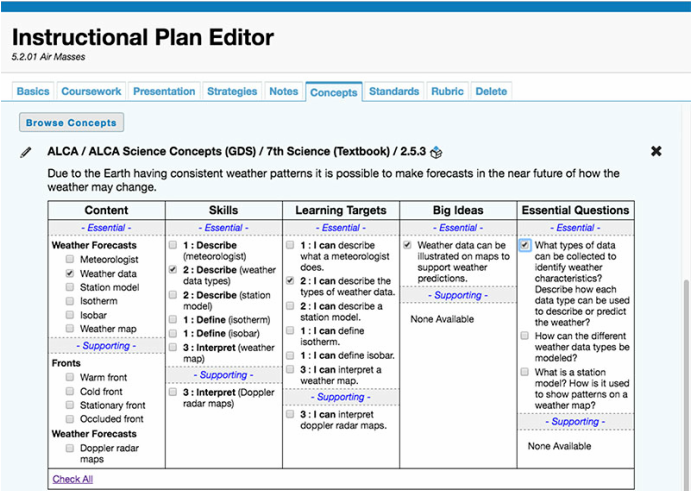 Concept Map Lesson Plans.Blog Posts Alca